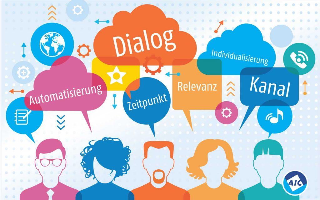 Veranstaltung - Symbolgrafik der AIC Group – Ccucks des Dialogmarketings