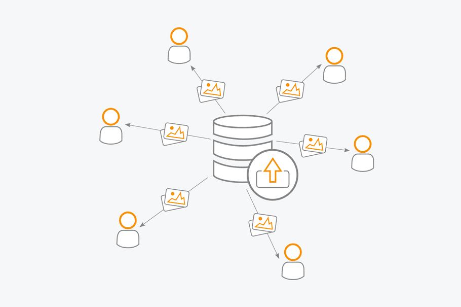 Grafik der AIC Group - Content Delivery Network - Content Creation - Verwaltung / Assets / Verfügbarkeit / Informationen - orange/grau/weiß